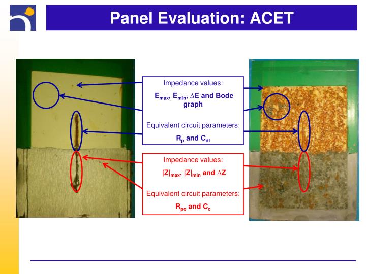 Panel Evaluation: ACET