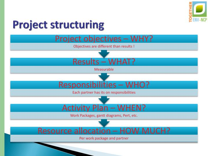 Project structuring