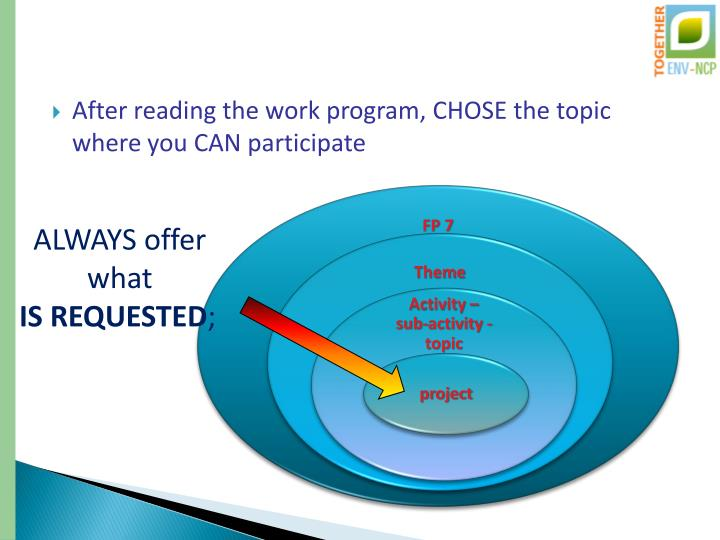 After reading the work program, CHOSE the topic where you CAN participate
