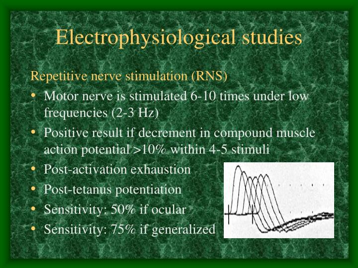 Electrophysiological studies