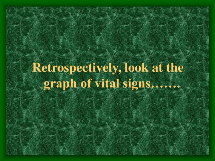 Retrospectively, look at the graph of vital signs…….