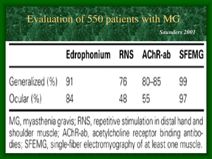 Evaluation of 550 patients with MG