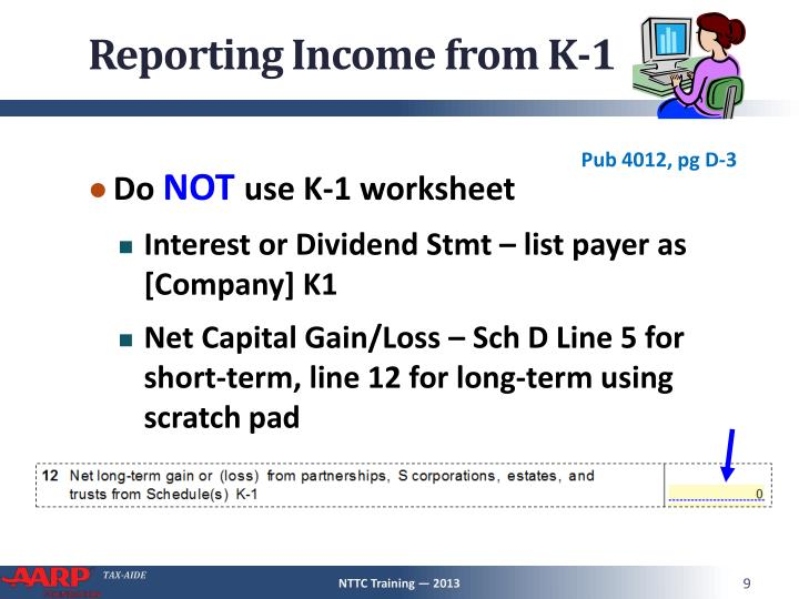 Reporting Income from K-1