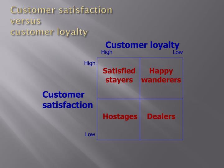 Customer satisfaction versus