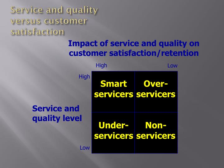 Service and quality versus customer satisfaction