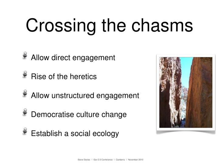 Crossing the chasms
