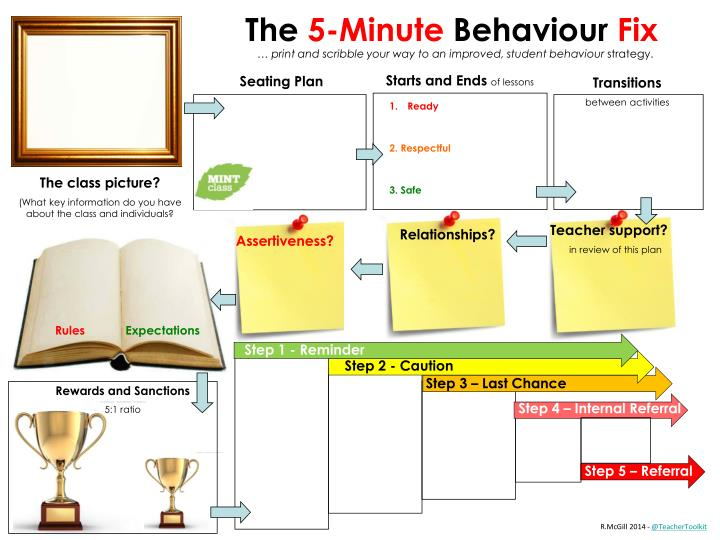… print and scribble your way to an improved, student behaviour