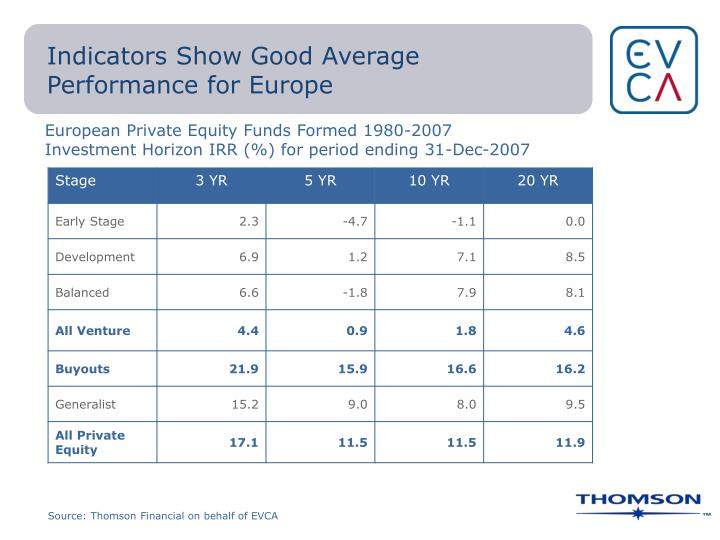 Indicators Show Good Average Performance for Europe
