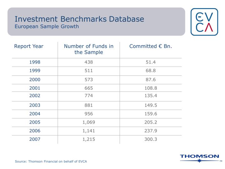 Investment Benchmarks