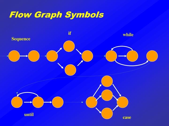 Flow Graph Symbols