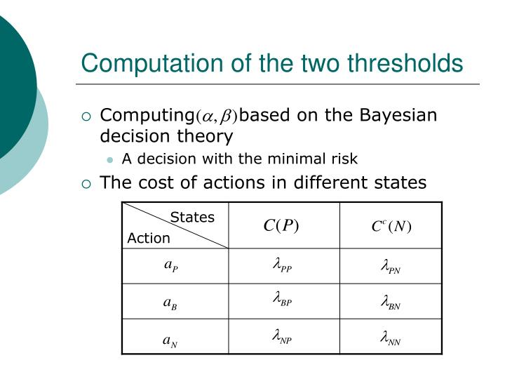 Computation of the two thresholds