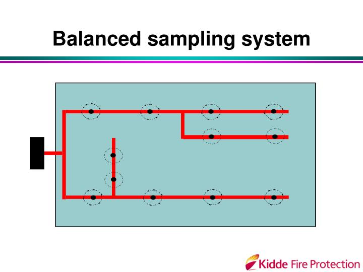 Balanced sampling system