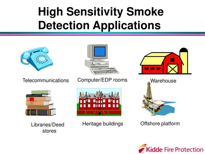 High Sensitivity Smoke
