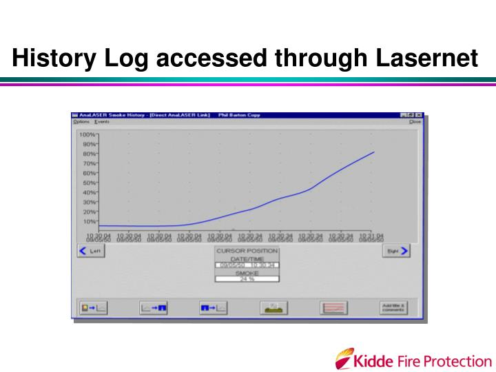 History Log accessed through Lasernet