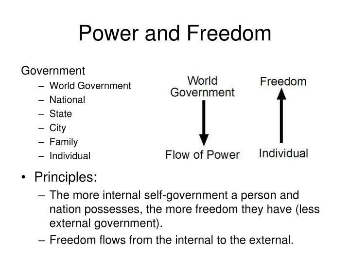 Power and Freedom