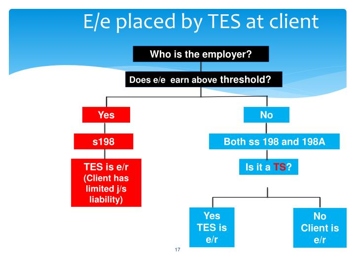 E/e placed by TES at client