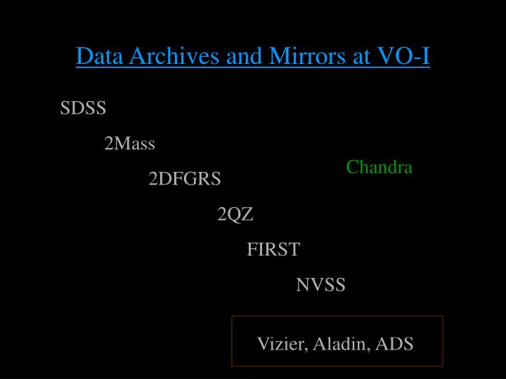 Data Archives and Mirrors at VO-I