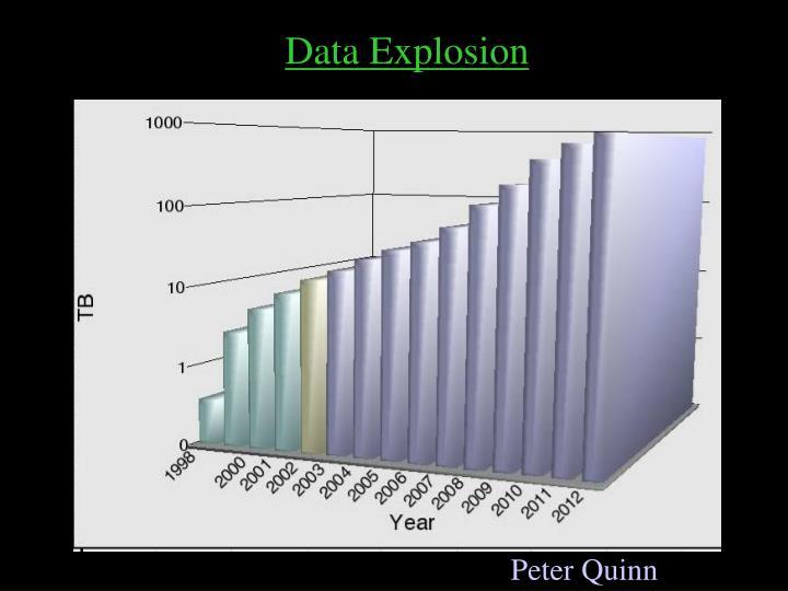 Data Explosion