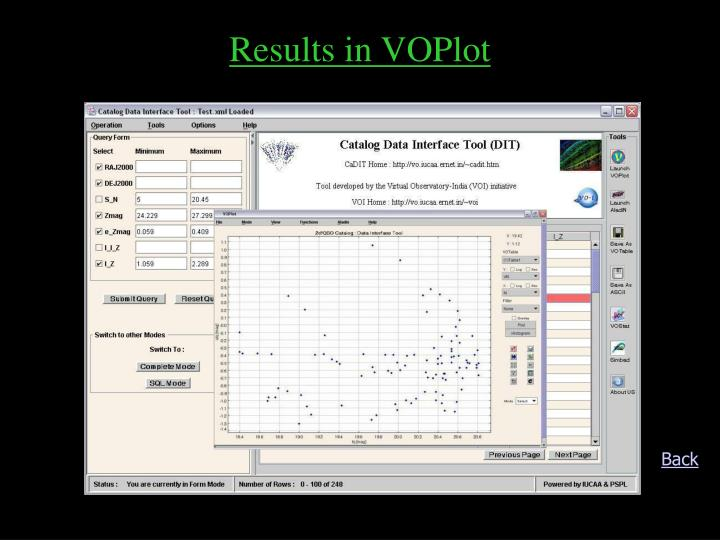 Results in VOPlot