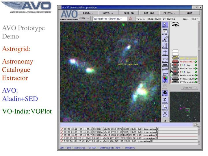 AVO Prototype Demo