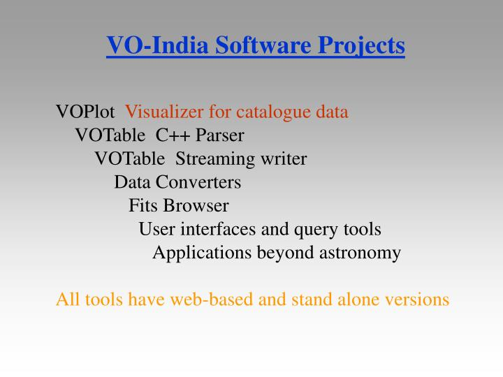 VO-India Software Projects