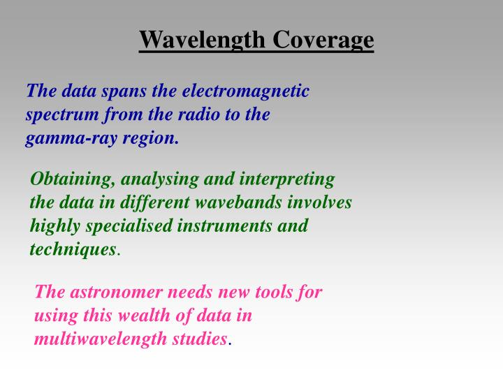 Wavelength Coverage