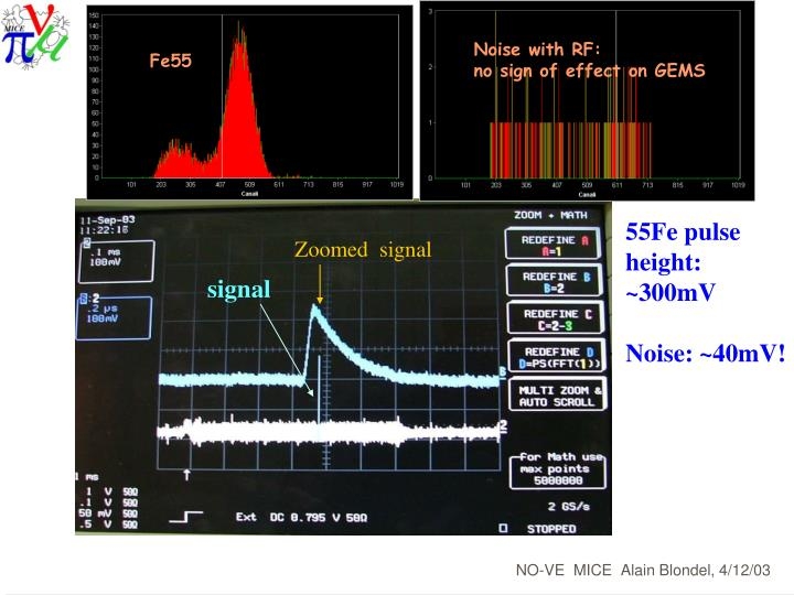 Noise with RF: