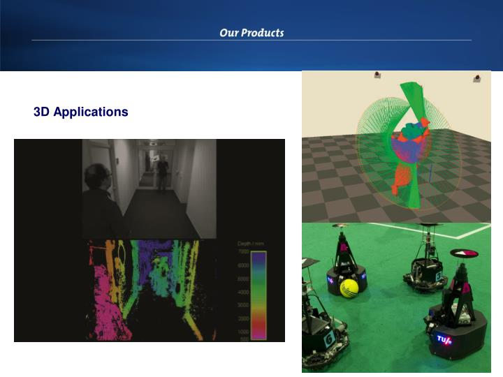 3D Applications