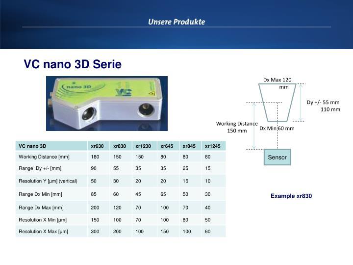 VC nano 3D Serie