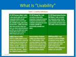 what is livability