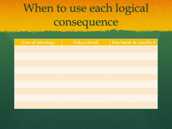 When to use each logical consequence