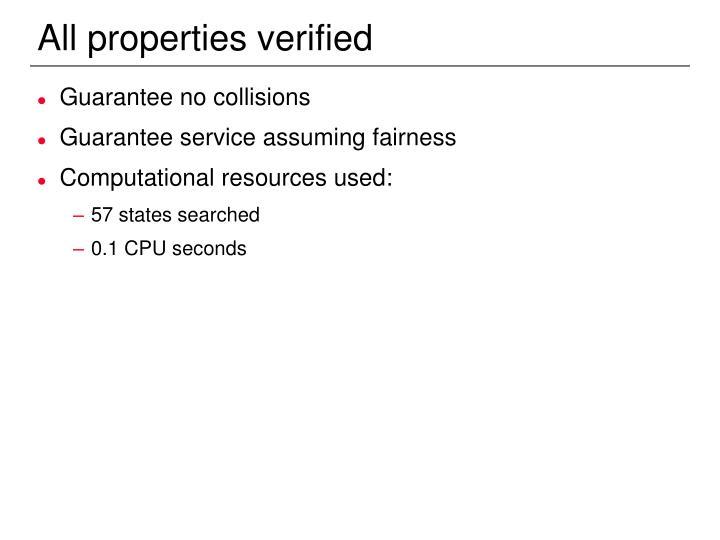 All properties verified