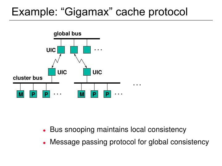 """Example: """"Gigamax"""" cache protocol"""
