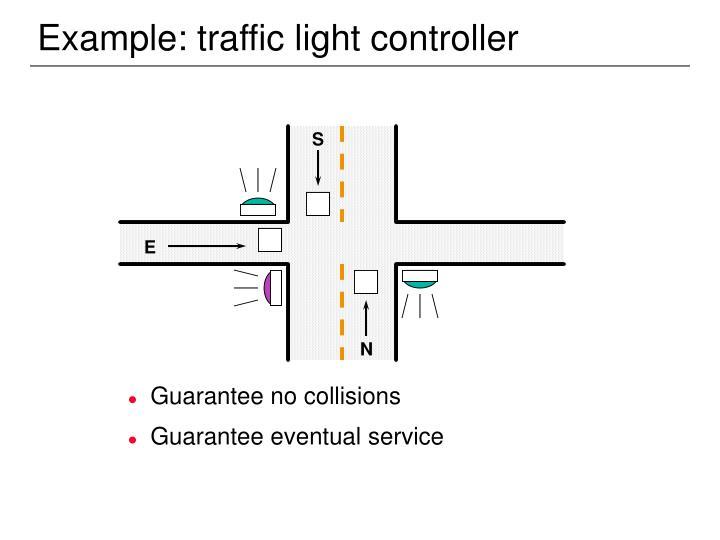 Example: traffic light controller