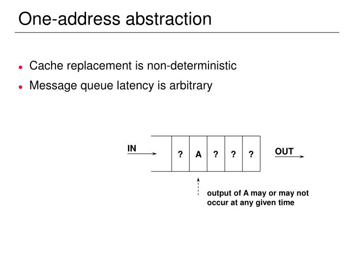 One-address abstraction