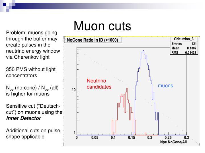Muon cuts