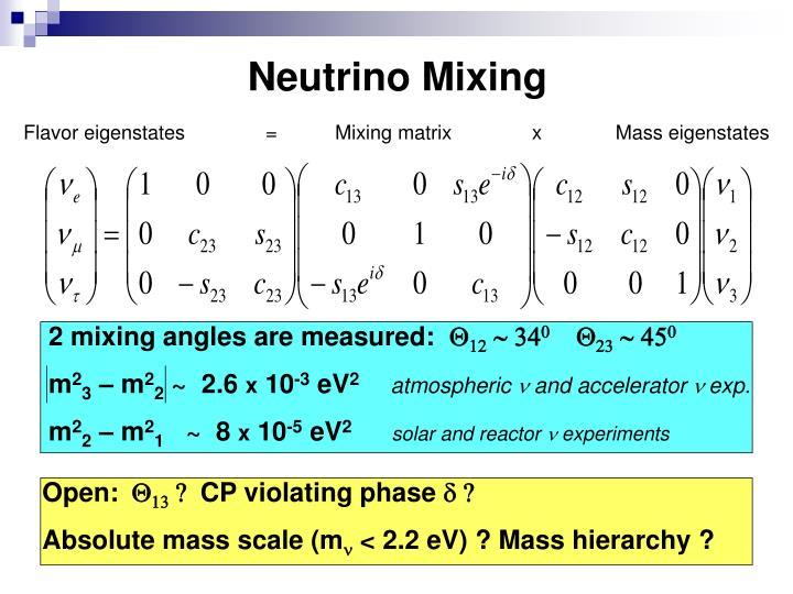 Neutrino Mixing