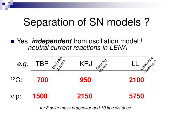 Separation of SN models ?