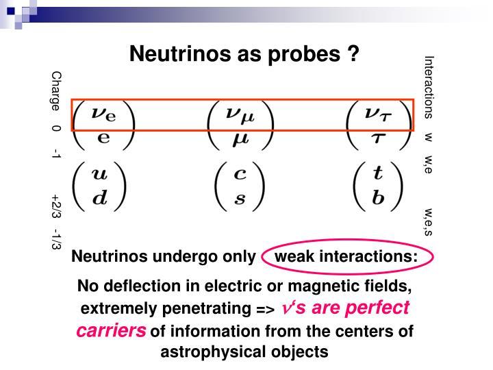 Neutrinos as probes ?