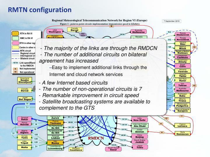 RMTN configuration