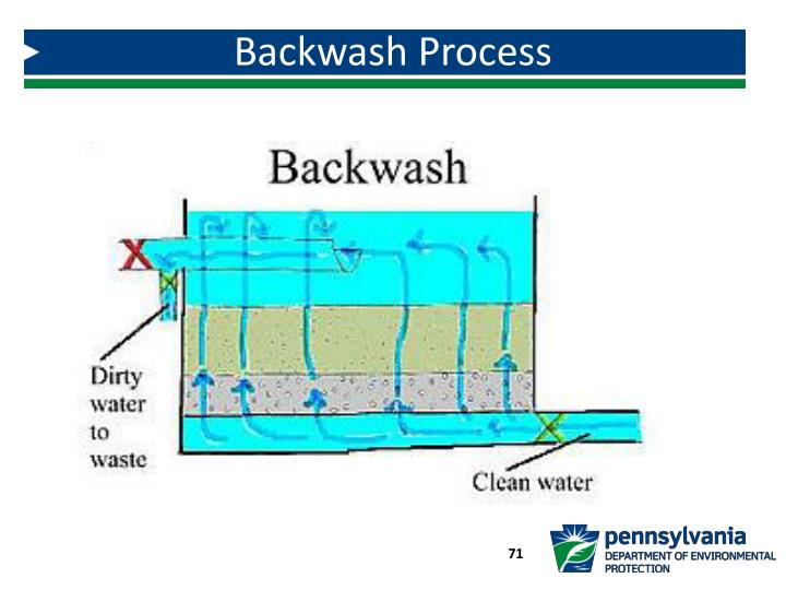 Backwash Process