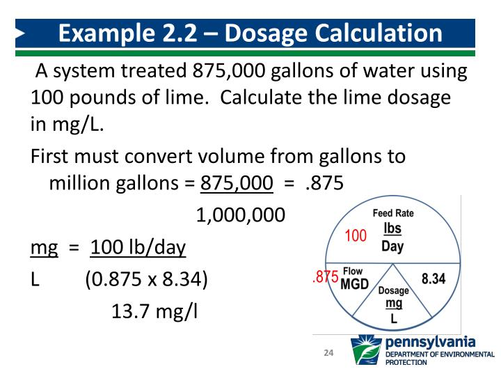 Example 2.2 – Dosage Calculation