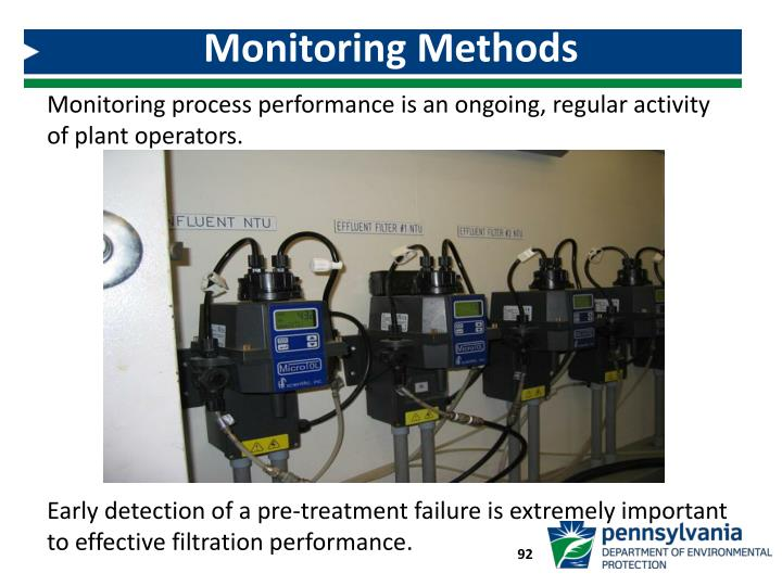 Monitoring Methods