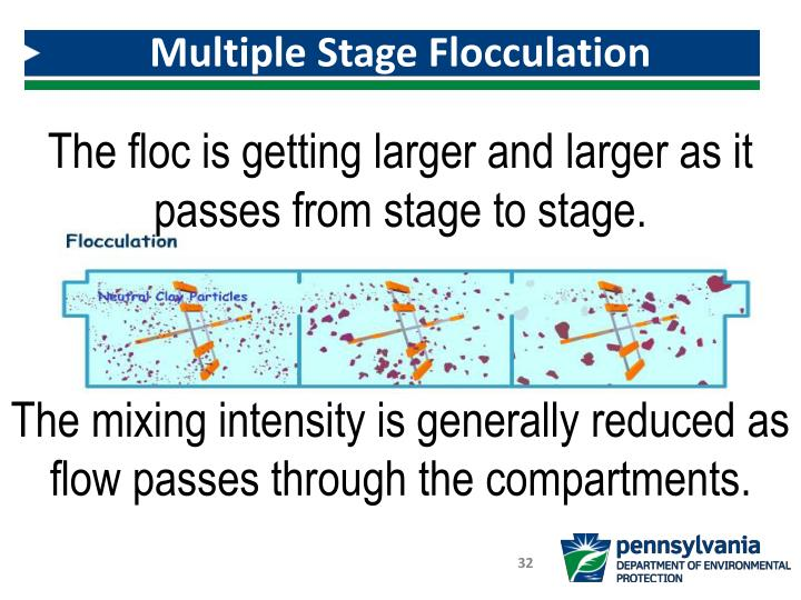 Multiple Stage Flocculation