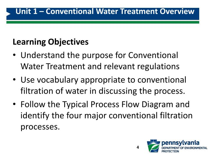 Unit 1 – Conventional Water Treatment Overview