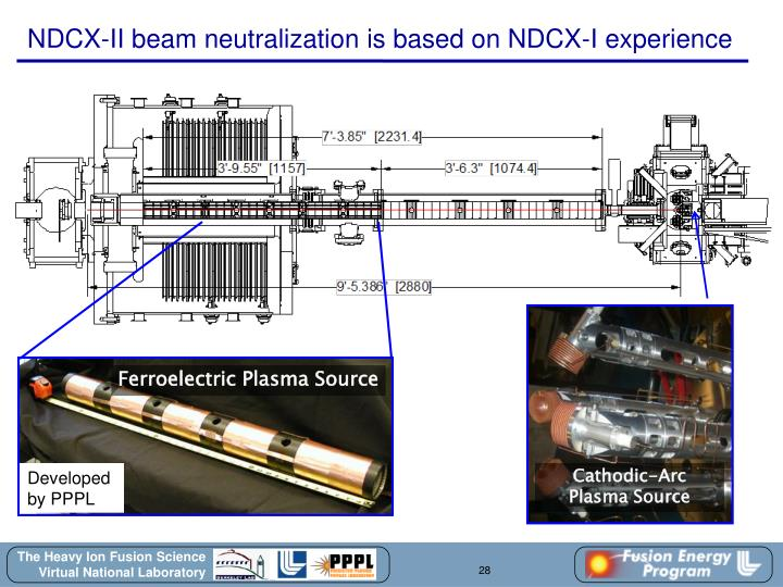NDCX-II beam neutralization is based on NDCX-I experience