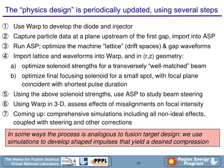 "The ""physics design"" is periodically updated, using several steps"
