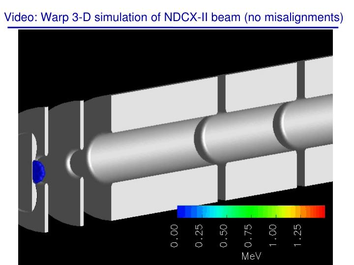 Video: Warp 3-D simulation of NDCX-II beam (no misalignments)