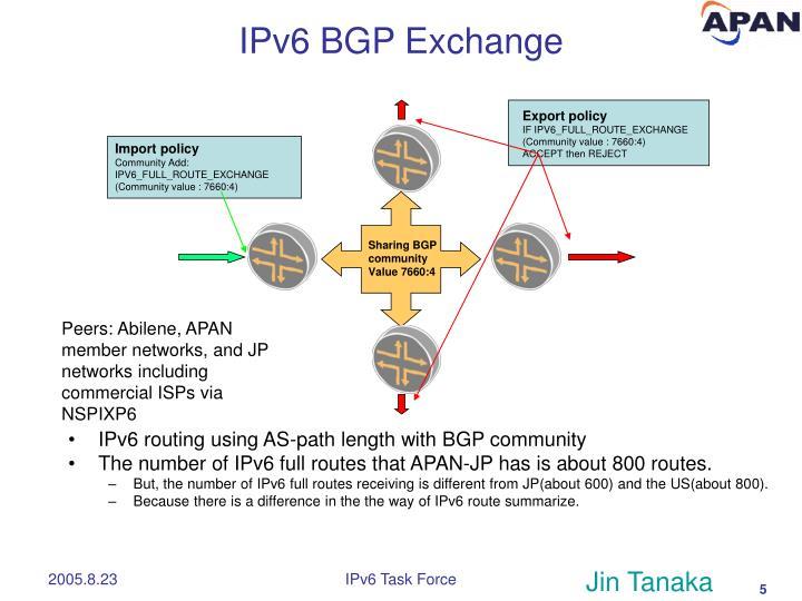 IPv6 BGP Exchange
