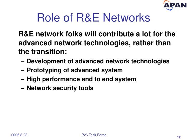 Role of R&E Networks